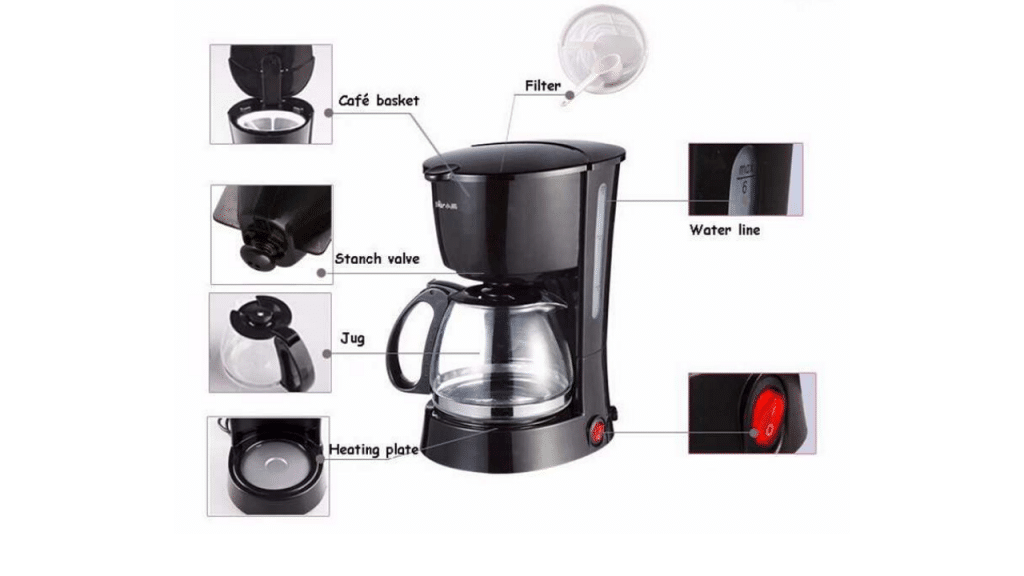 This image has an empty alt attribute; its file name is Coffee-Maker-with-grinder-1024x576.png
