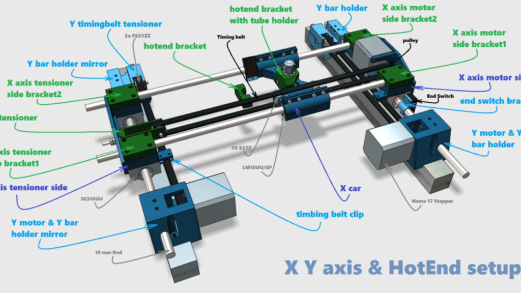 This image has an empty alt attribute; its file name is large-DIY-3D-printer-1024x576.png
