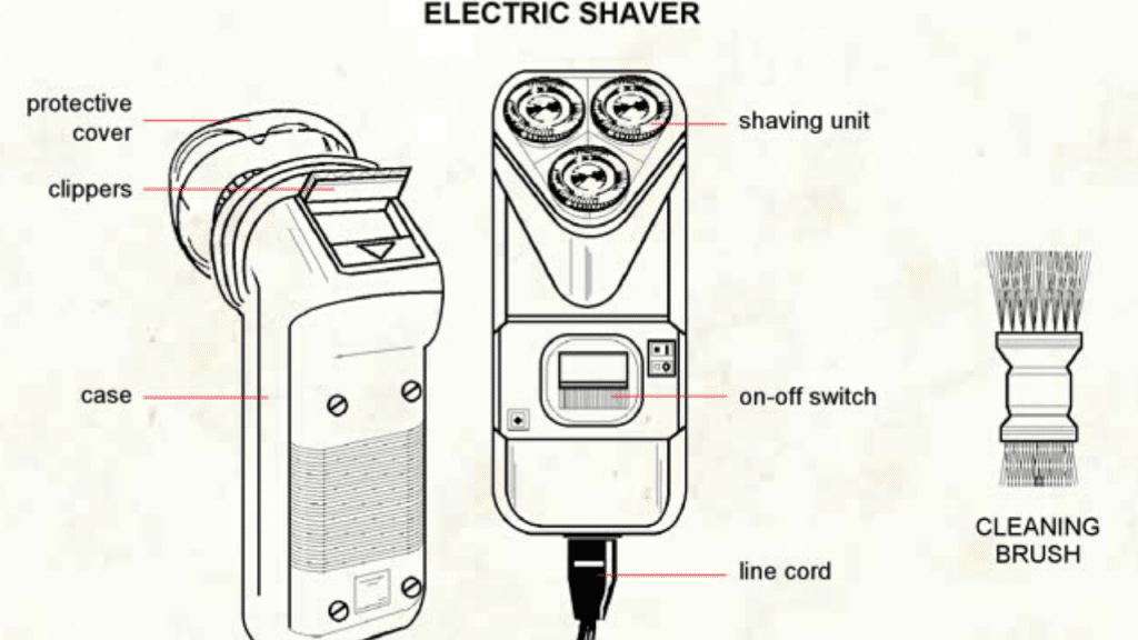 This image has an empty alt attribute; its file name is Electric-Razor-for-head-1024x576.png