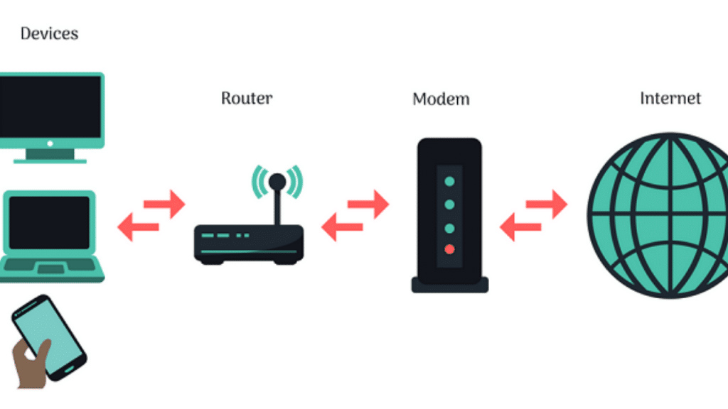gaming routers for wireless internet