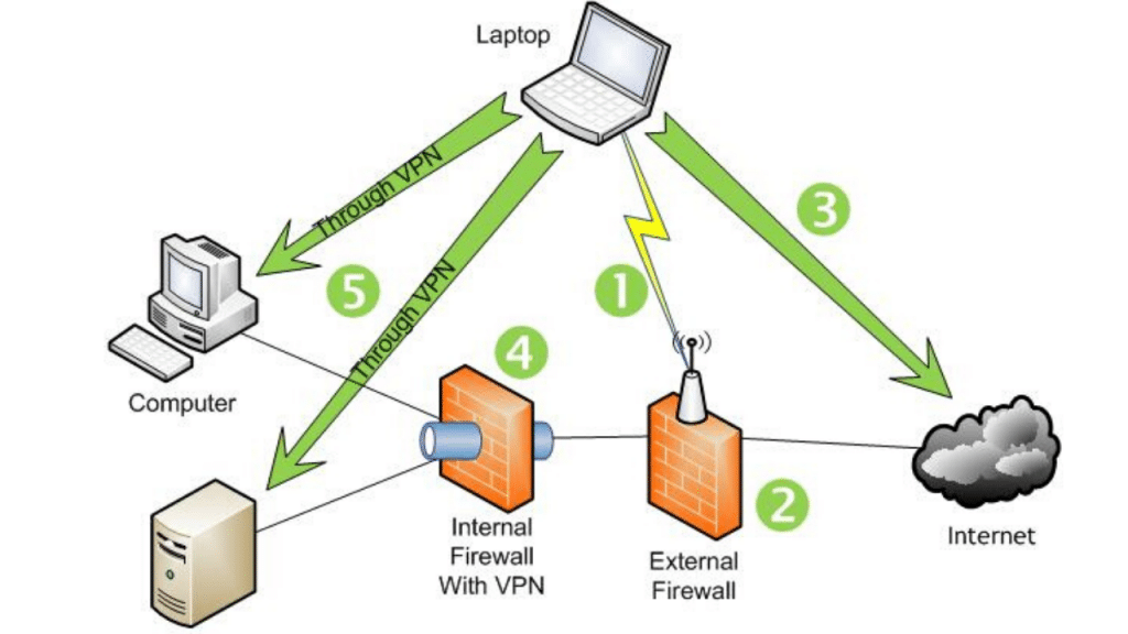 This image has an empty alt attribute; its file name is best-wifi-router-for-large-home--1024x576.png