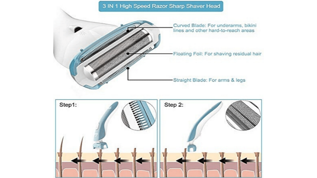 This image has an empty alt attribute; its file name is shaver-for-women-1024x576.png