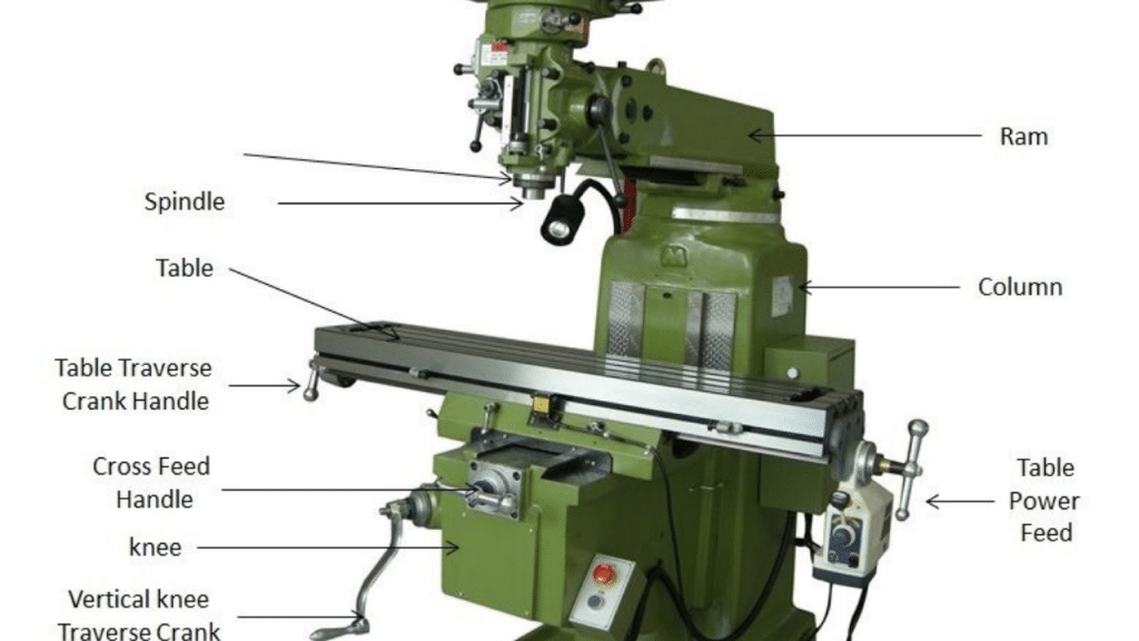 This image has an empty alt attribute; its file name is best-CNC-Machine-uses-1024x576.png