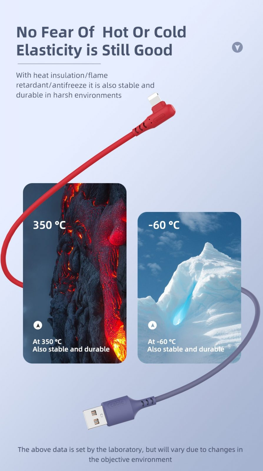 Fast Charge USB Cable For Smart Phone