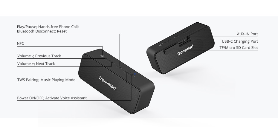 Tronsmart T2 Plus Portable Bluetooth Speaker