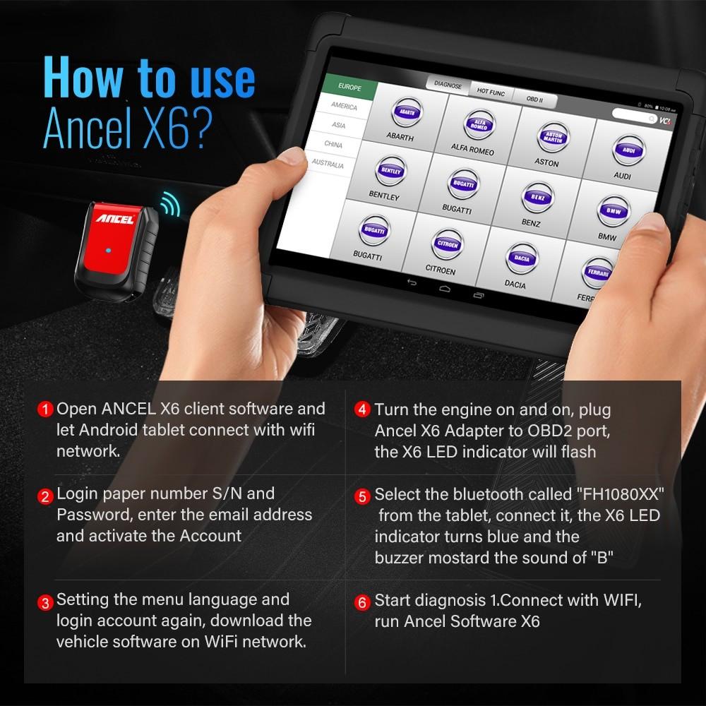 Ancel X6 OBD2 Scanner 4