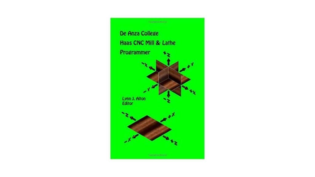 Haas CNC Mill & Lathe Programmer